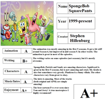 Spongebob Report Card BCF164 by BobClampettFan164