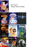 My Top 10 Disney Movies by QuantumInnovator