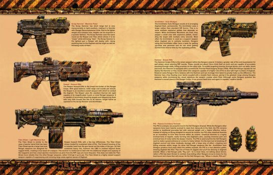 Weapon/Armory Spread in World Book by Red-Rogers