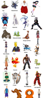 The big K Characters List!!! by Austria-Gentleman