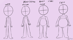 practicing body types by perii-draws