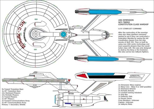 USS DIMENSION by SR71ABCD