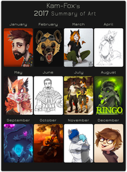 2017 Summary of Art by Kam-Fox