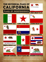 History of California Flags by SouthParkTaoist