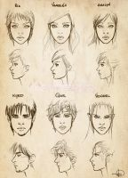 Facial Features by CristianaLeone