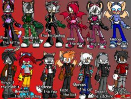 Furry characters by valgios
