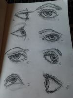 Eye angles by FloralPainting