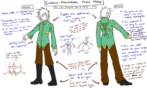 .:E-N Male Mage Outfit Guide:. by TyrantFlame
