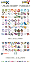 Kalos Region Pokedex 2014 (WIP) by TheAngryAron