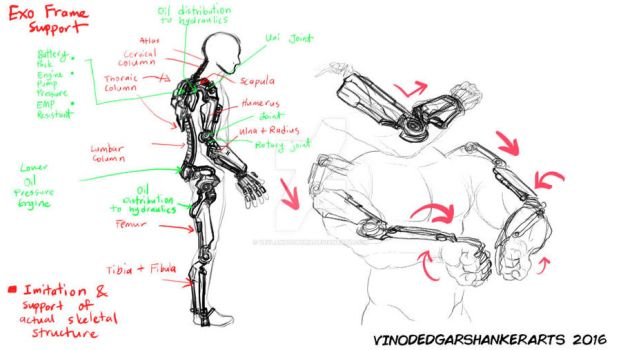 Exo Mobility Concept 2 by VeylanGodborn