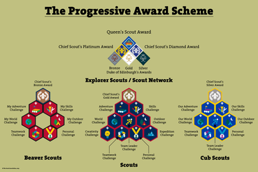 Progressive Award Scheme (Scout Association 2018) by Power-and-Chaos