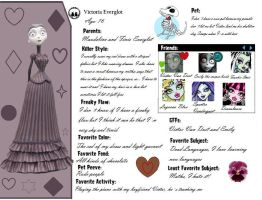 Victoria Everglot's Monster High Bio by PrincessMeridaFan