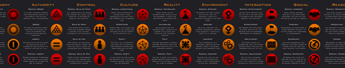 Ideals Scale 1.5 by JaliosWilinghart