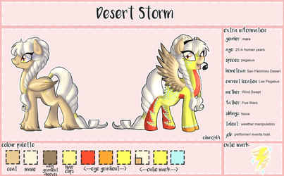 Desert Storm Reference Sheet by cihiiro