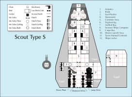 Type S Scout by biomass
