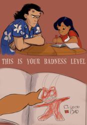 Badness Level by LessienMoonstar