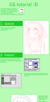 OpenCanvas 1.1 CG tutorial by pink-purin