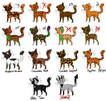 Cat 'Breed' Adopts - OPEN - 10-20 Points by MyrielLachance