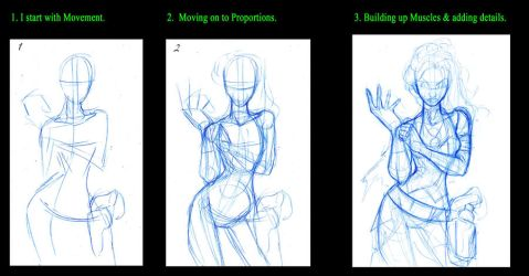 How I Draw Part.1. by Pharoahess