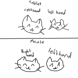 right hand left hand comparison tablet and mouse by Snowette18