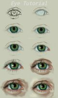 Eye Tutorial by trishagaile