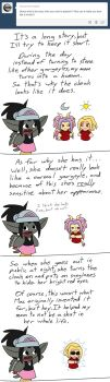 Ask Puppet Dema 09 by Whimsy-Floof