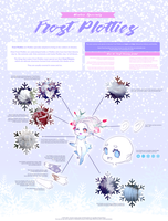 NEW! Winter Specials: Frost Plotties by MMXII