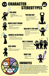 Infograph: Character Stereotypes by xSweetSlayerx