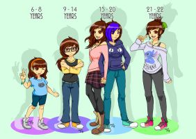 Draw my life stages by EvelynLisian