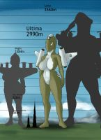 Giantess Draw - Ultima Size Reference by Colonel-Gabbo