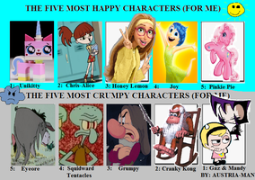 The Five Most Happy/Grumpy Characters (For me) by Austria-Man