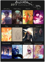 2017 Summary of Art by alizawren