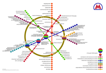Moscow Metro map/diagram (digitally re-done) by schreibstang
