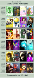 Art progression meme by Gameaddict1234