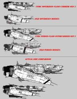 Contention: UNMC Carrier and Supercarrier Gen 2 by Malcontent1692