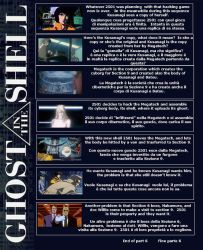 Ghost in the Shell- Explanation Spiegone 6 by DanCar-Deviantart