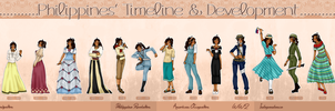 [APHOC] Timeline of the Philippines by melondramatics