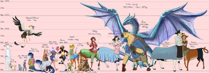 Character size chart 3 (2019 March) by Yujin0623