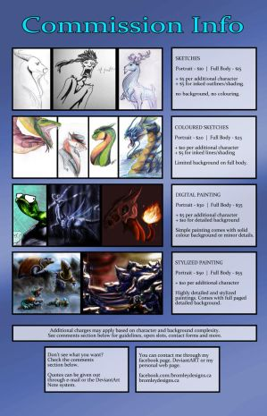 Commission Price Guide by Flooboo