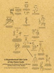 Life Cycle of the Outer Gods by thomastapir