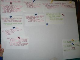 NaNo: Laying out some plot by scifiroots