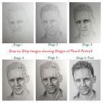 Tom Hiddleston - Step by Step Drawing Process by Harmony1965