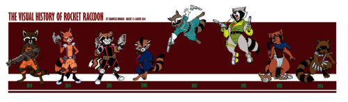 The Visual History of Rocket Racoon by Ebonyleopard