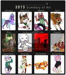 2015 summary by lunar-neo