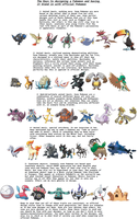 The Fakemon Design References (Gen VII Updated)