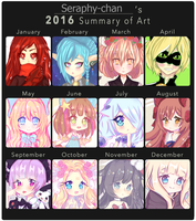 2016 Summary of Art by Seraphy-chan