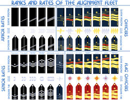 Sci-Fi: Ranks of the Alignment Fleet by Leovinas
