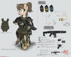 Pony operator concept by orang111
