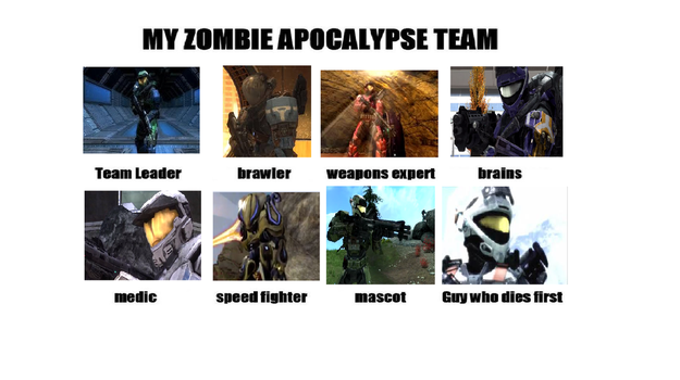 Rise of the Spartans Zombie Apocalypse Team by UltraPredator01