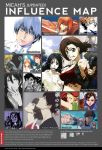 Micah's Influence Map v2 by maioceaneyes
